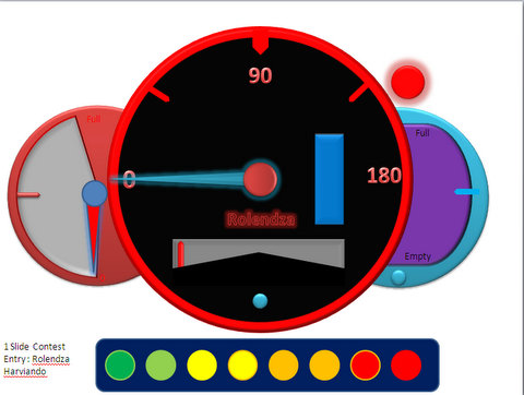 Animation Speedometer