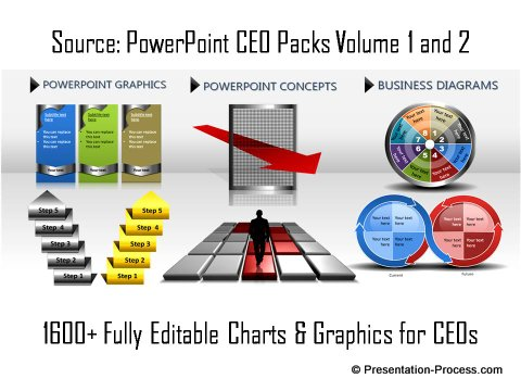 PowerPoint 2 CEO Packs Bundle