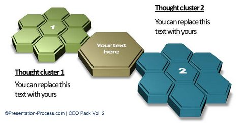 Two Thought Groups from CEO Pack