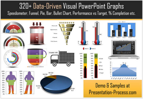 Visual PowerPoint Graphs Pack Gallery Showing Templates in Pack