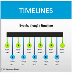 animated--powerpoint-timelines-rnav