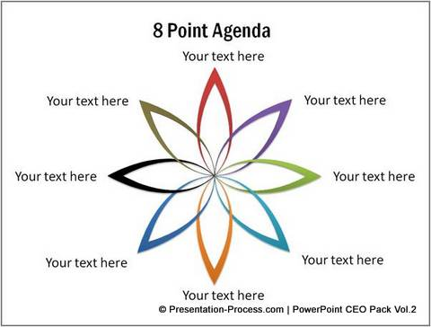 2D Diagram with Petals for Agenda
