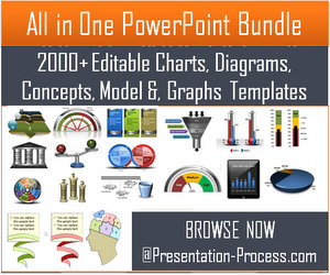 Browse All In One PowerPoint Bundle