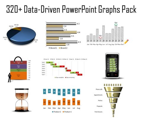 PowerPoint Graphs Pack