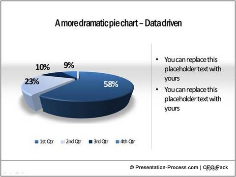 Data Labels for Pie Charts from CEO pack