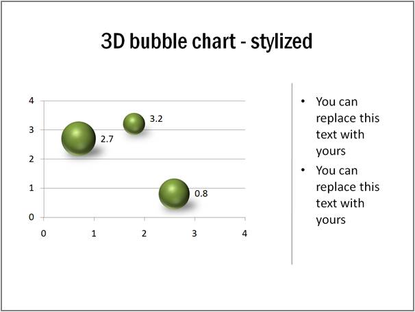 3D Bubble Chart Stylize