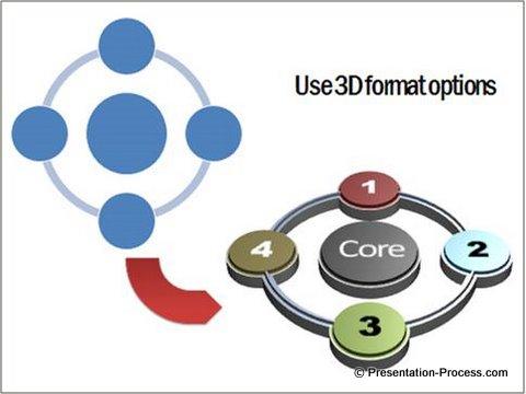 5 stunning powerpoint smartart features you never knew, Modern powerpoint