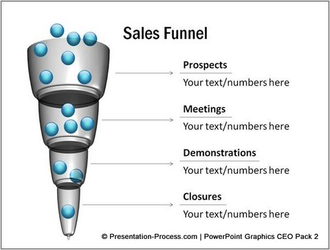 3D Sales Funnel from CEO Pack 2