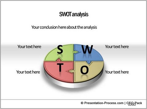 3 creative swot analysis template ideas 3d swot template from ceo pack ccuart Choice Image