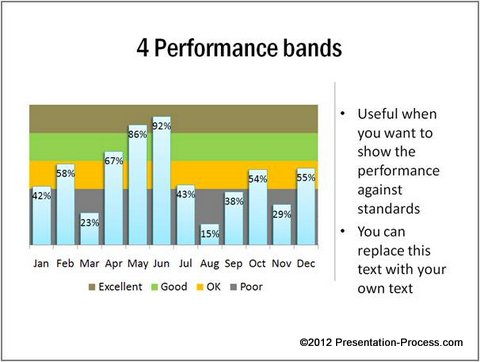 4 Performance Bands Sample