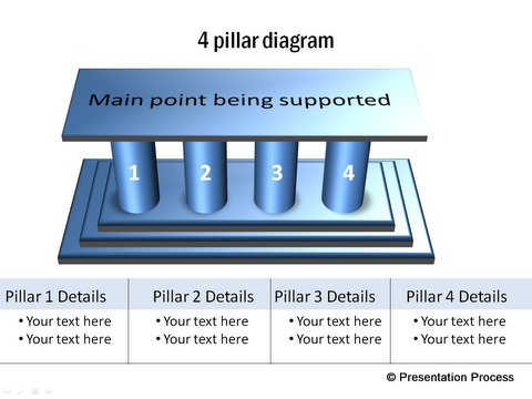4 Pillar Diagramf from PowerPoint CEO pack