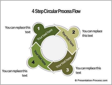 4 Step Circular Process from PowerPoint CEO Pack 2