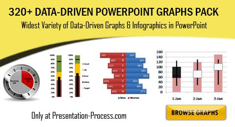 PowerPoint Graphs Pack Advt