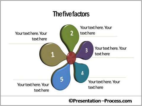 create five forces model ppt with smartart, Powerpoint templates