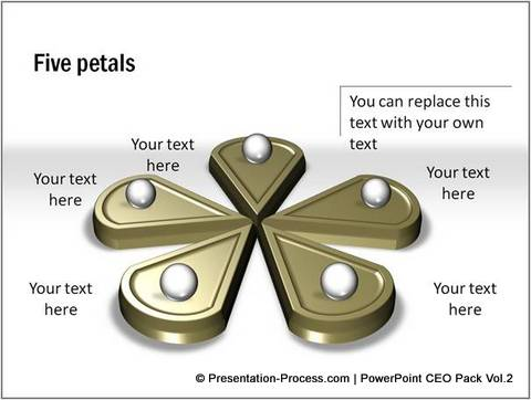3D Petal Flower diagram from CEO pack 2