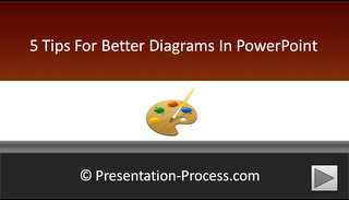 PowerPoint Diagrams Tips