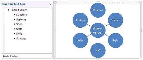 create beautiful 7s model using powerpoint smartart, Powerpoint templates