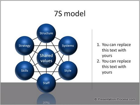 Create beautiful 7s model using powerpoint smartart 7s model tutorial ccuart Image collections