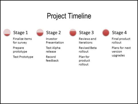 Smartart Project Timeline Examples