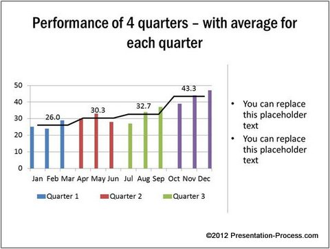 PowerPoint Chart Variations to Compare Quarterly Performance