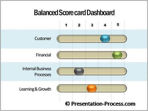 excel scorecards templates