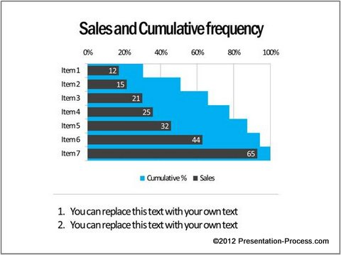 Bar chart in powerpoint formatting tips bar chart in powerpoint toneelgroepblik Image collections