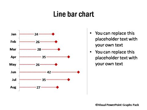 Line Style Bar Chart