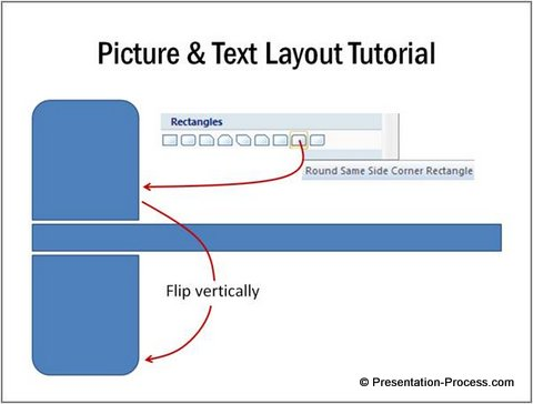 Basic Layout of text boxes in PowerPoint