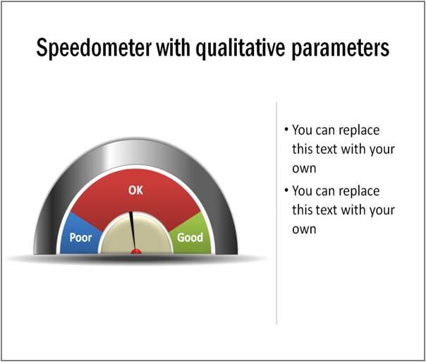 5 creative powerpoint speedometer charts, Modern powerpoint