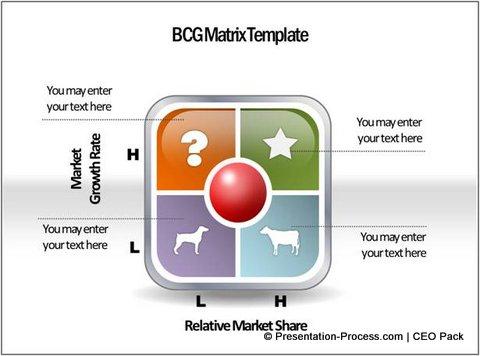 BCG Matrix CEO Pack