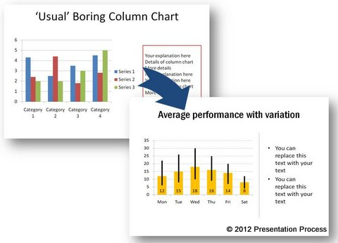 Column Charts Before and After