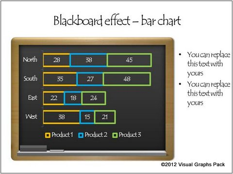 Blackboard Effect Graph