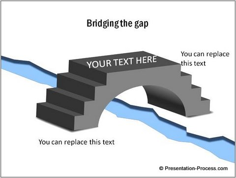 Bridging the Gap concept from CEO Pack 2