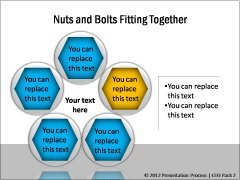 Nuts and Bolts Fitting Concept