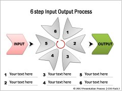 Input and Output Concepts