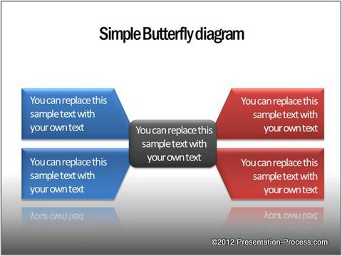 Create butterfly diagram in powerpoint ccuart Choice Image