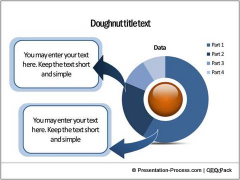 Doughnut Charts from PowerPoint CEO Pack