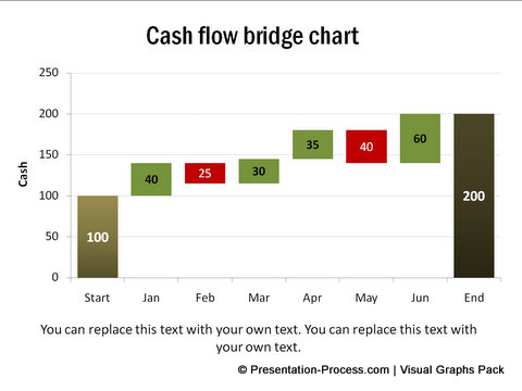 statement of cash flows template