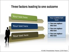 Multiple Factors and one outcome