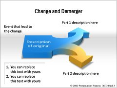 Change and Demerger