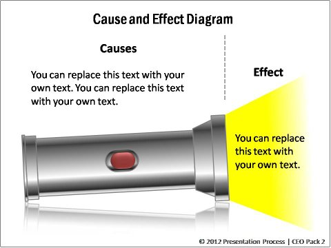 cause and effect template powerpoint cause effect templates