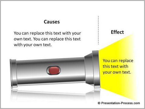 Cause and Effect Concept from PowerPoint CEO Pack 2