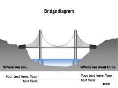 Using smartart graphics with purpose ceo pack bridge diagram ccuart Gallery