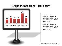 Billboard with Editable Graphs