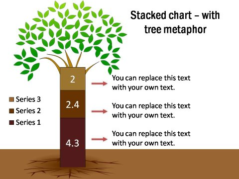 Chart with Tree as a Metaphor