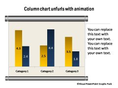 Column Chart that unfurls with animation
