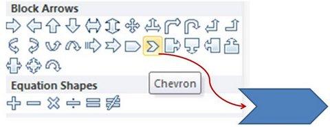 Create stunning circular flow diagram easily basic chevron ccuart Image collections