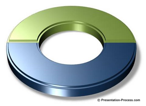Circle in PowerPoint