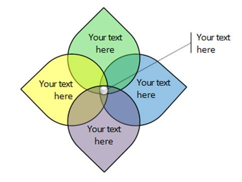 5 variations of venn diagram in powerpoint, Modern powerpoint