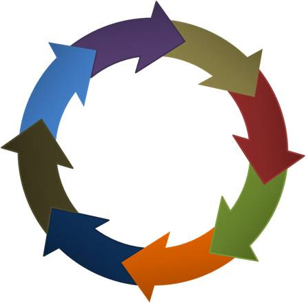 circular arrows powerpoint diagram